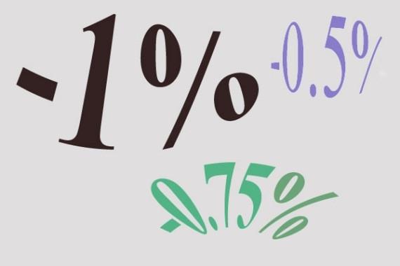 Ключевая ставка в рф 2020 (ставки рефинансирования): что это такое, на что влияет
