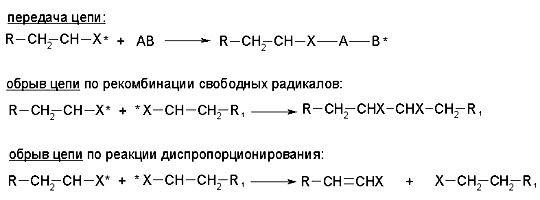 Радикальная полимеризация: механизм, кинетика и термодинамика