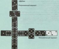 Правила игры в домино – инструкция – руководство - стратегия - domino-game.com
