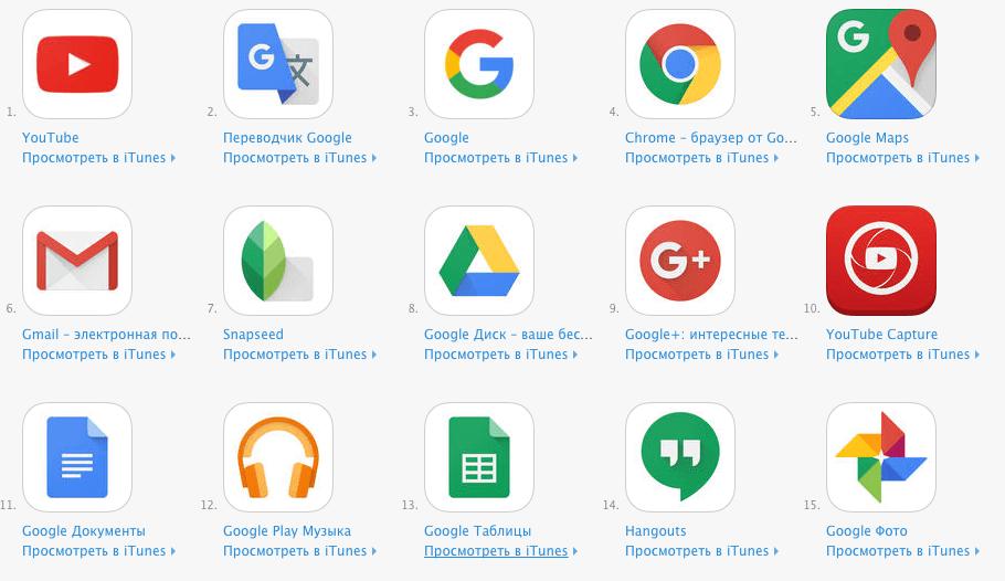 Google one – облачное хранилище, автоматическое резервное копирование данных с телефона и эксклюзивные преимущества