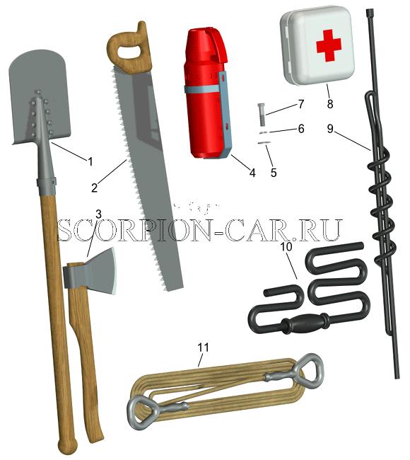 Шанцевый инструмент – что это