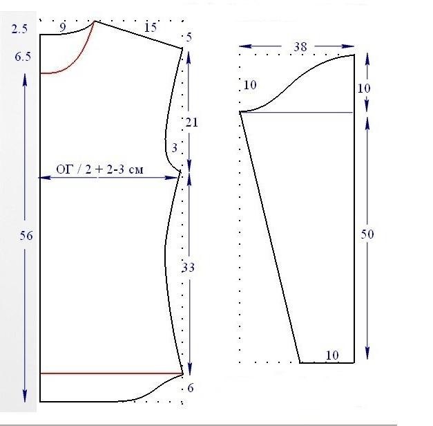 Выкройка, лекало, шаблон: их роль в шитье и вязании