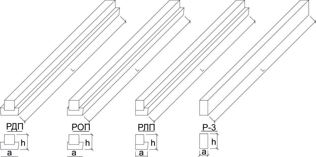 Что такое ригель - самстрой - строительство, дизайн, архитектура.