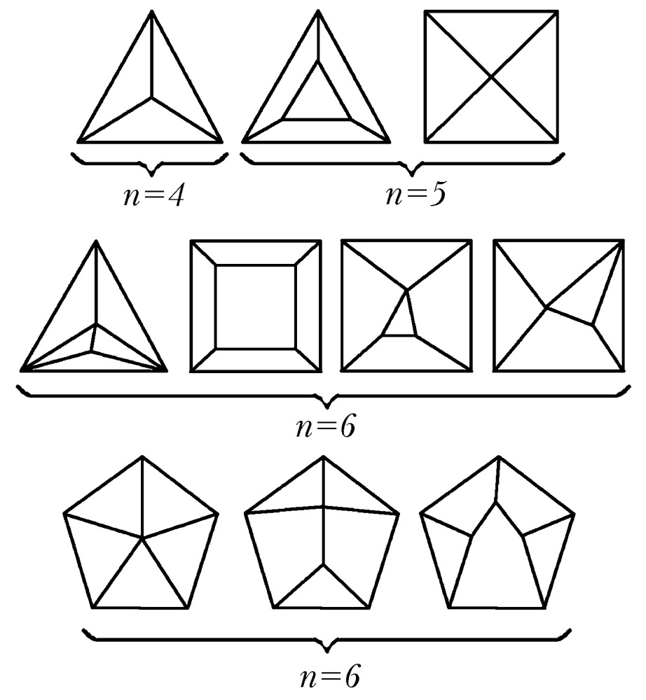 Многогранник | энциклопедия кругосвет