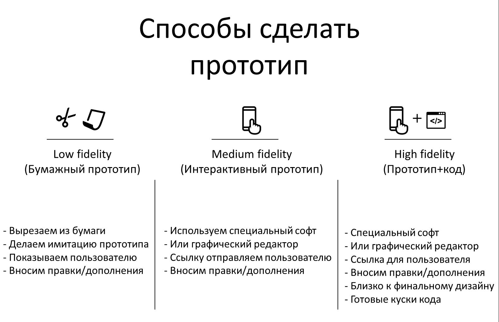 Что такое прототип? прототип в литературе :: syl.ru
