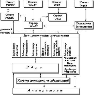 Разница между светофором и семафором
