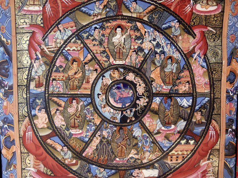 Что такое колесо сансары?
