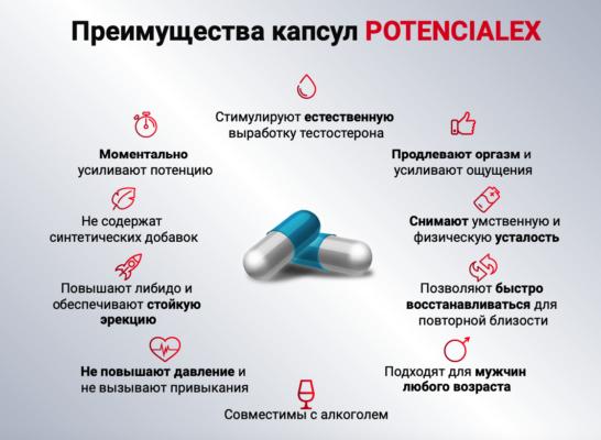 Потенциалекс (potencialex): отзывы, цена, инструкция