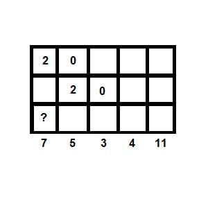 Многозначные числа. единицы разрядов и классов.сумма разрядных слагаемых.