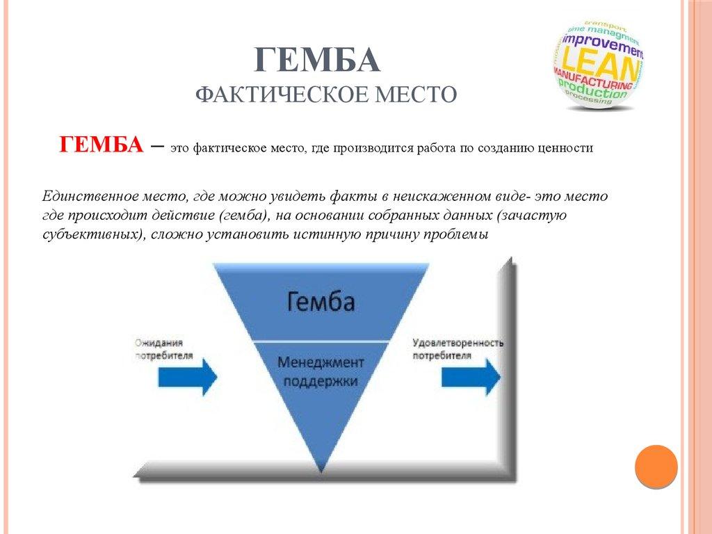 Гемба — азбука бережливого производства | leaninfo.ru