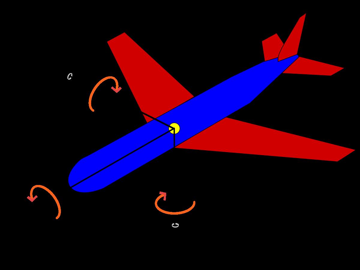 Гайд по flight simulator от пилотов: учимся управлять самолетом