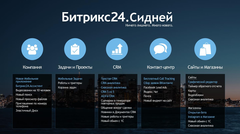 Разработка сайтов на 1с-битрикс для начинающих