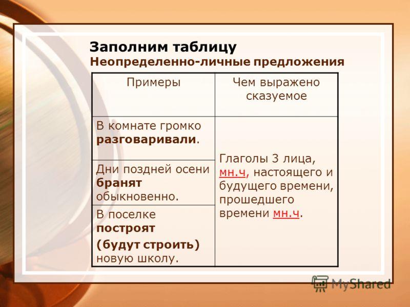 Неопределенно-личное предложение: примеры и признаки :: syl.ru