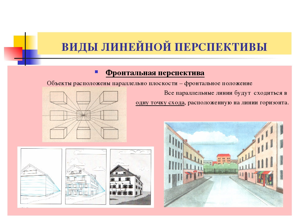 Перспектива в графике – popel agency