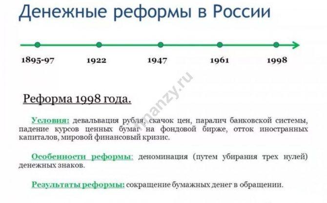 Девальвация что это такое простыми словами 2020 рубля, примеры, что такое девальвация  денег простым языком