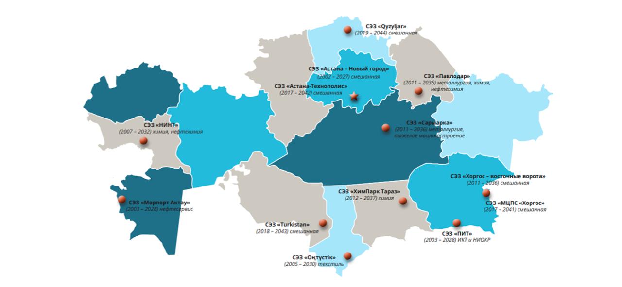 Свободные экономические зоны (сэз) - это... (в россии, в мировой экономике, в китае, на дальнем востоке)