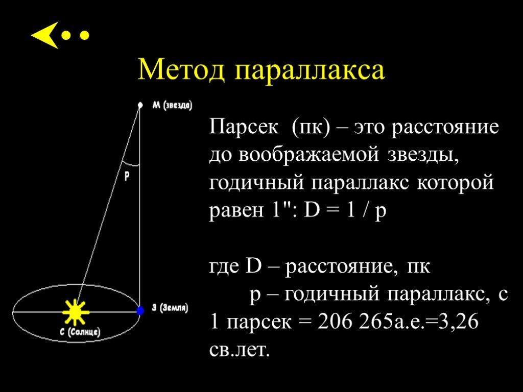 Параллакс — википедия с видео // wiki 2