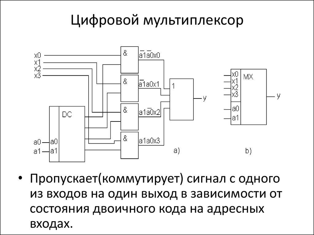 Мультиплексирование — википедия с видео // wiki 2