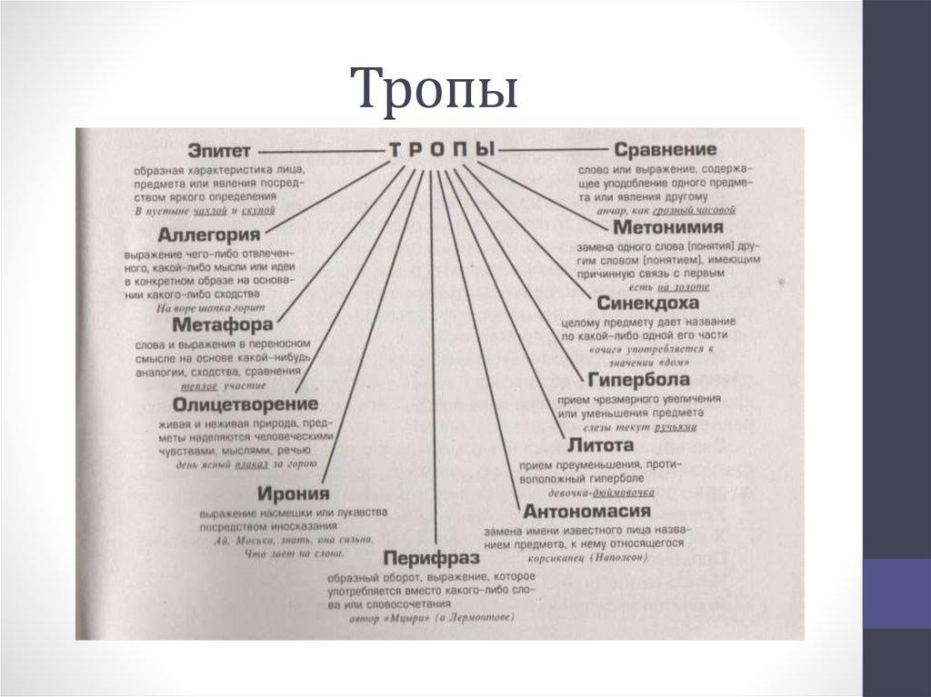 Троп — википедия. что такое троп