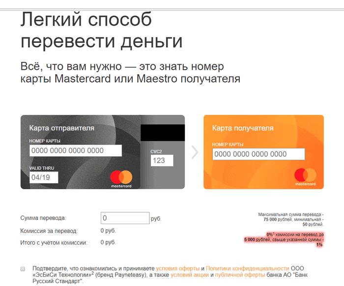 Card2card — что это такое, как перевести деньги с карты на карту?