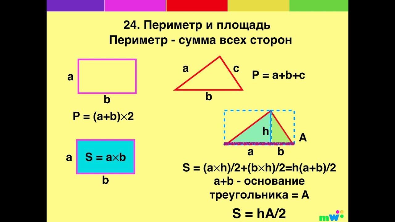 Периметр — википедия с видео // wiki 2