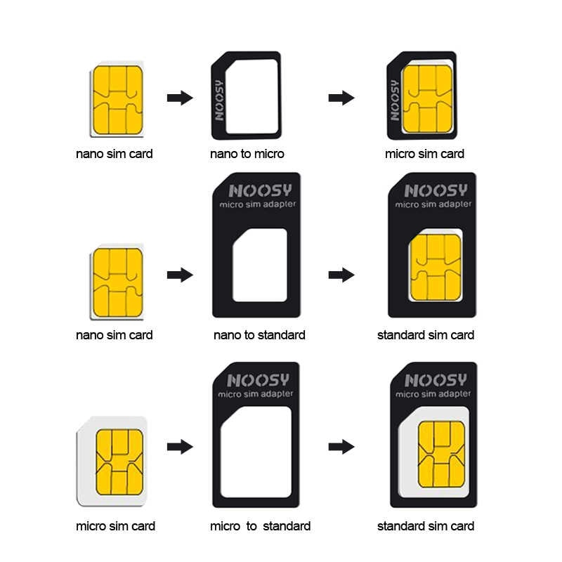 Нано сим-карта для смартфона. как обрезать обычную или микро сим-карту под nano sim формат