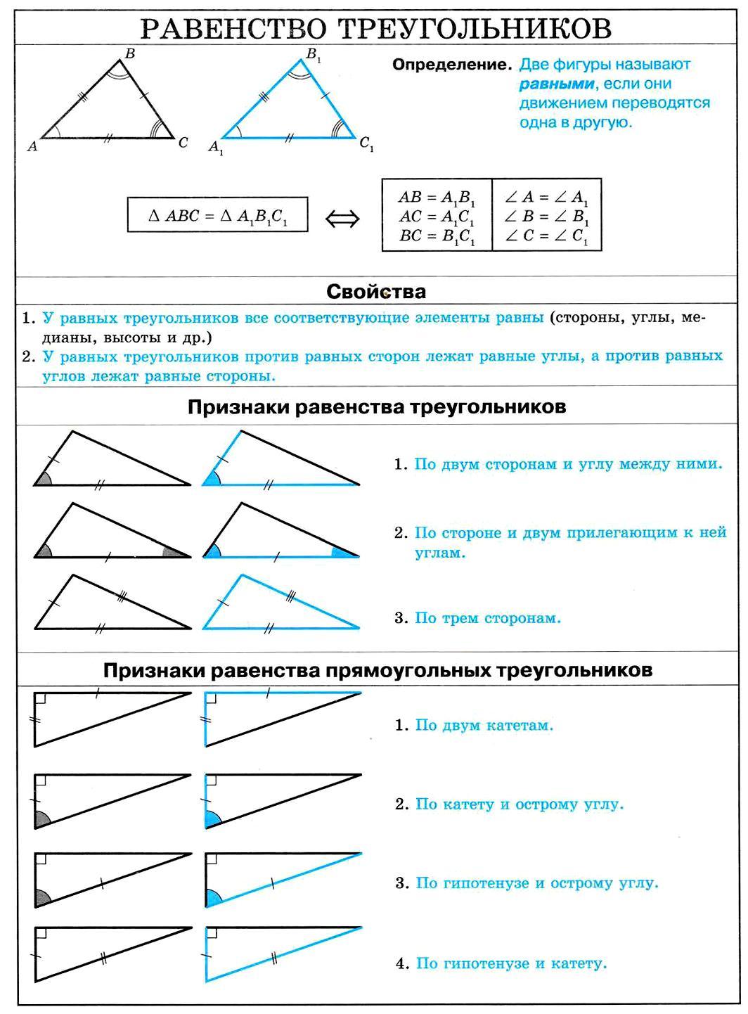 Подготовка школьников к егэ и огэ  (справочник по математике - планиметрия - общие касательные к двум окружностям)