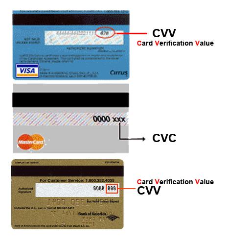 Что такое cvv2 и cvc2 на картах сбербанка
