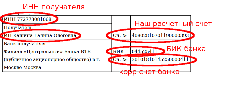 Бик сбербанка и другие реквизиты банка (в москве и регионах рф)