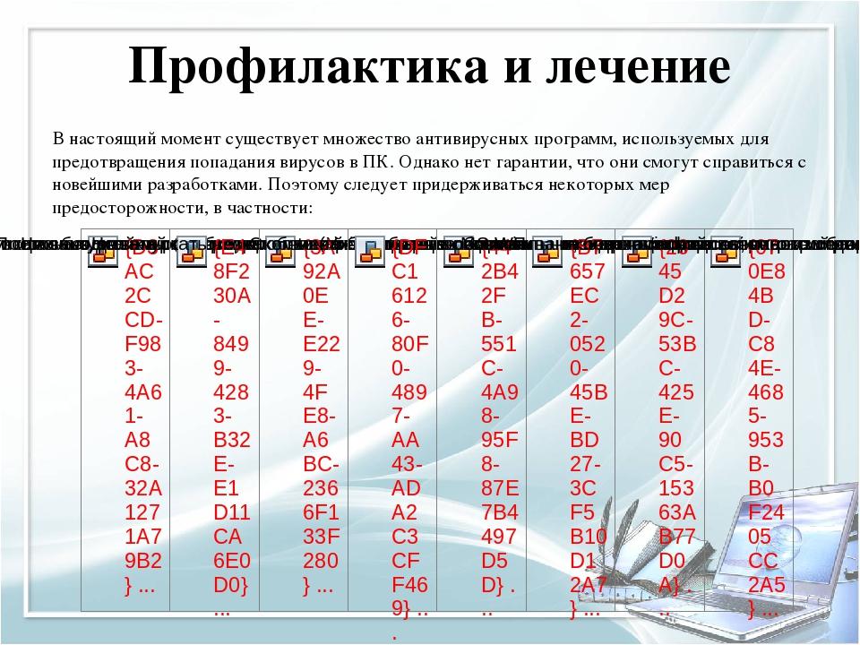 Компьютерные вирусы. классификация. реферат. педагогика. 2008-09-26