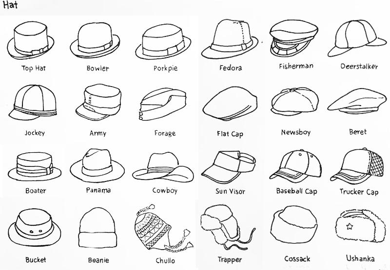 Шляпа — википедия. что такое шляпа