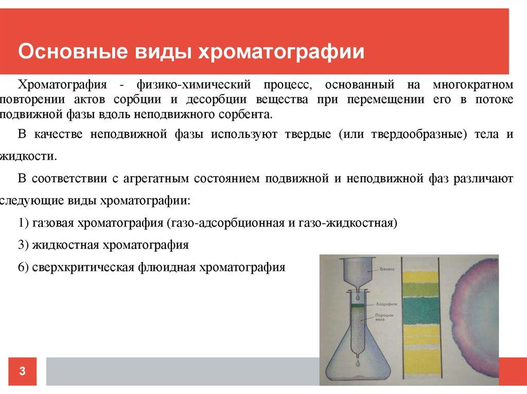 Открытия газовой хроматографии. суть метода и где он применяется