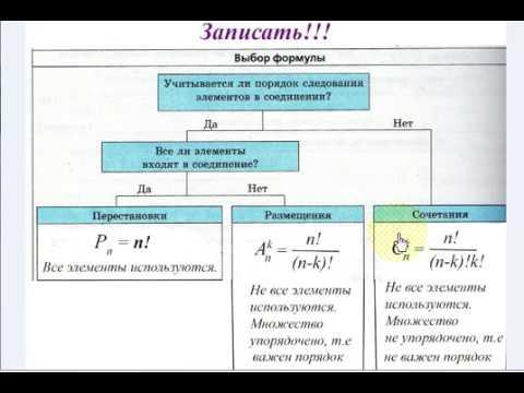 Комбинаторика - википедия