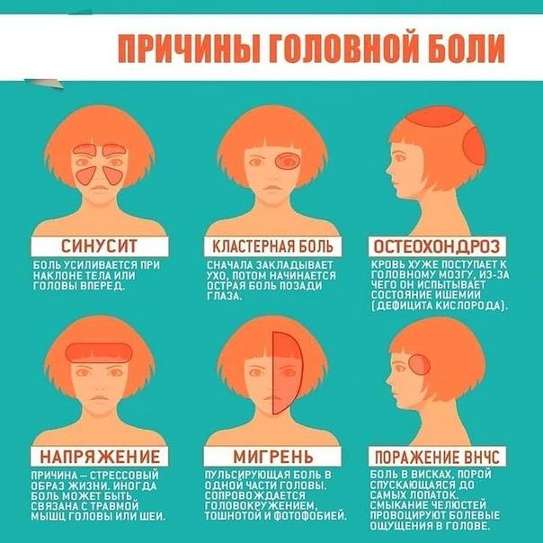 Мигрень с аурой и без - что это такое, код мкб-10, симптомы и лечение, а также причины и последствия