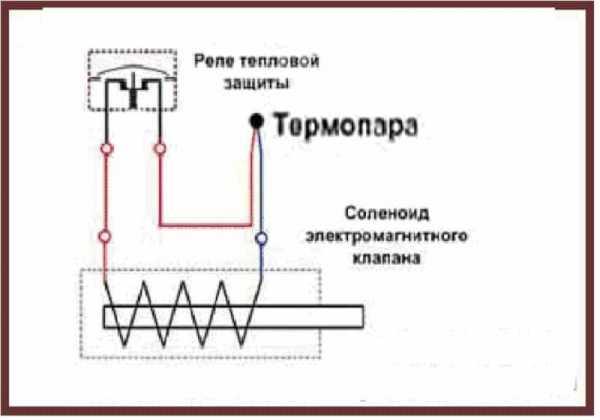 Термопара: принцип работы, устройство, типы и виды, проверка работы