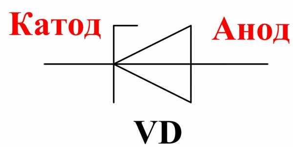 Стабилитрон (диод зенера) - принцип работы, вах, сфера применения