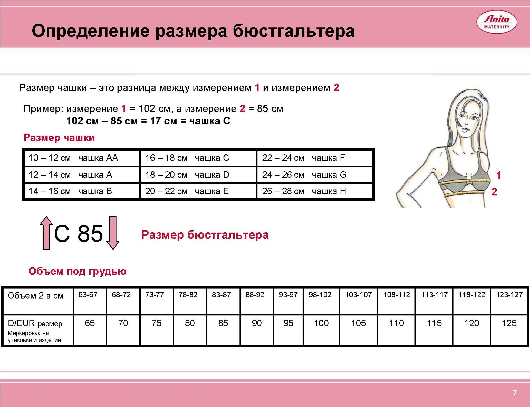 ᐉ зачем нужен лифчик девушкам? что такое бюстгальтер - mariya-mironova.ru