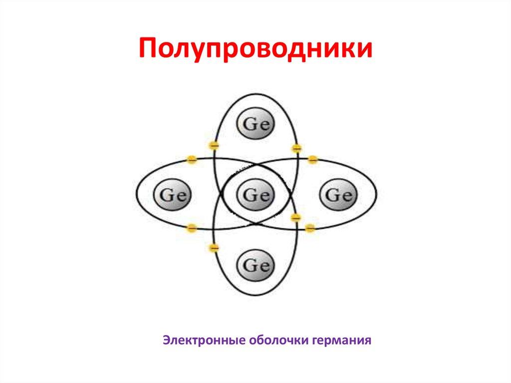 Типы полупроводников. свойства, практическое применение.