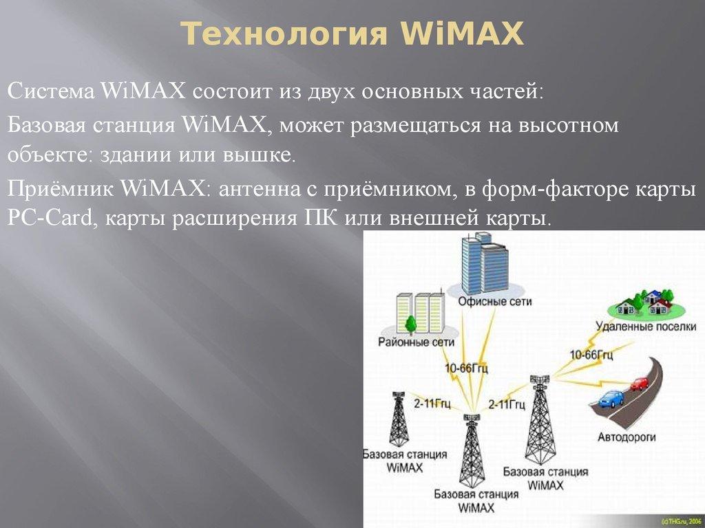 Wimax — википедия с видео // wiki 2