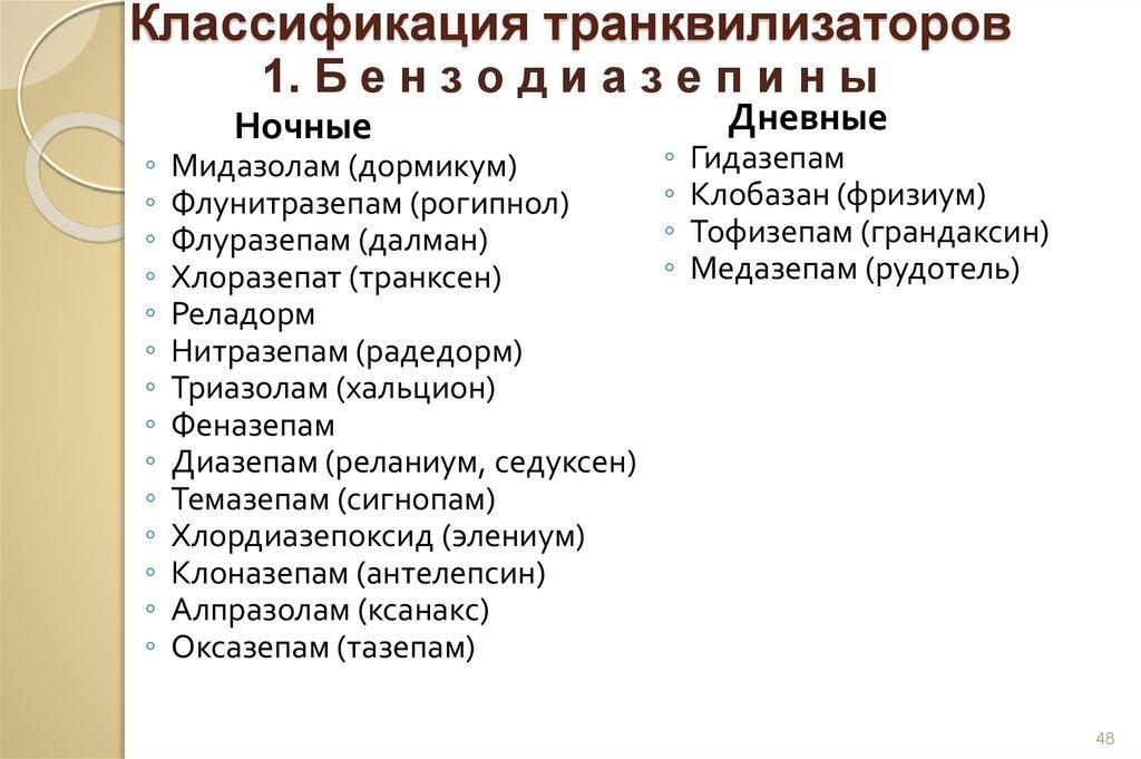 Транквилизаторы — что это, список препаратов. действие транквилизаторов   информационный портал о здоровье