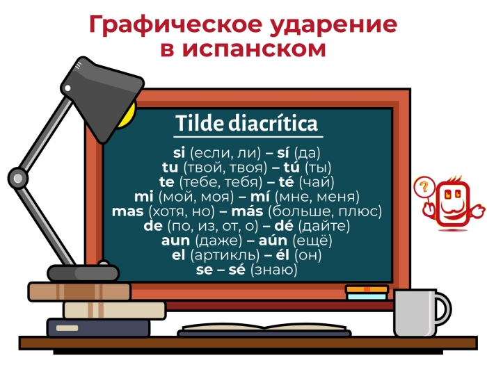 Ударение в словах русского языка: как правильно поставить ударение