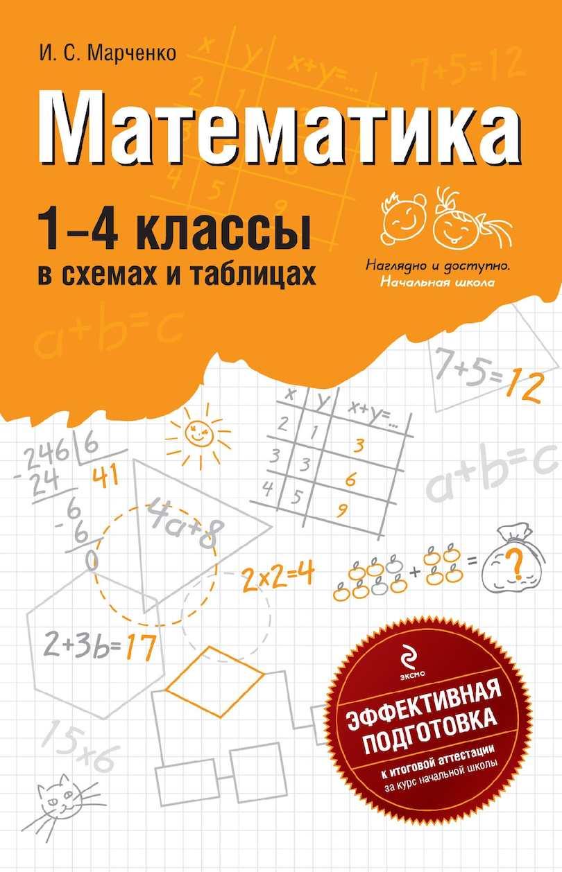 Классы и разряды. состав числа. сравнение чисел. / числа больше 1000 / справочник по математике для начальной школы