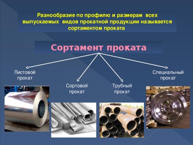 § 26. зачистка заготовок из тонколистового металла, проволоки, пластмассы