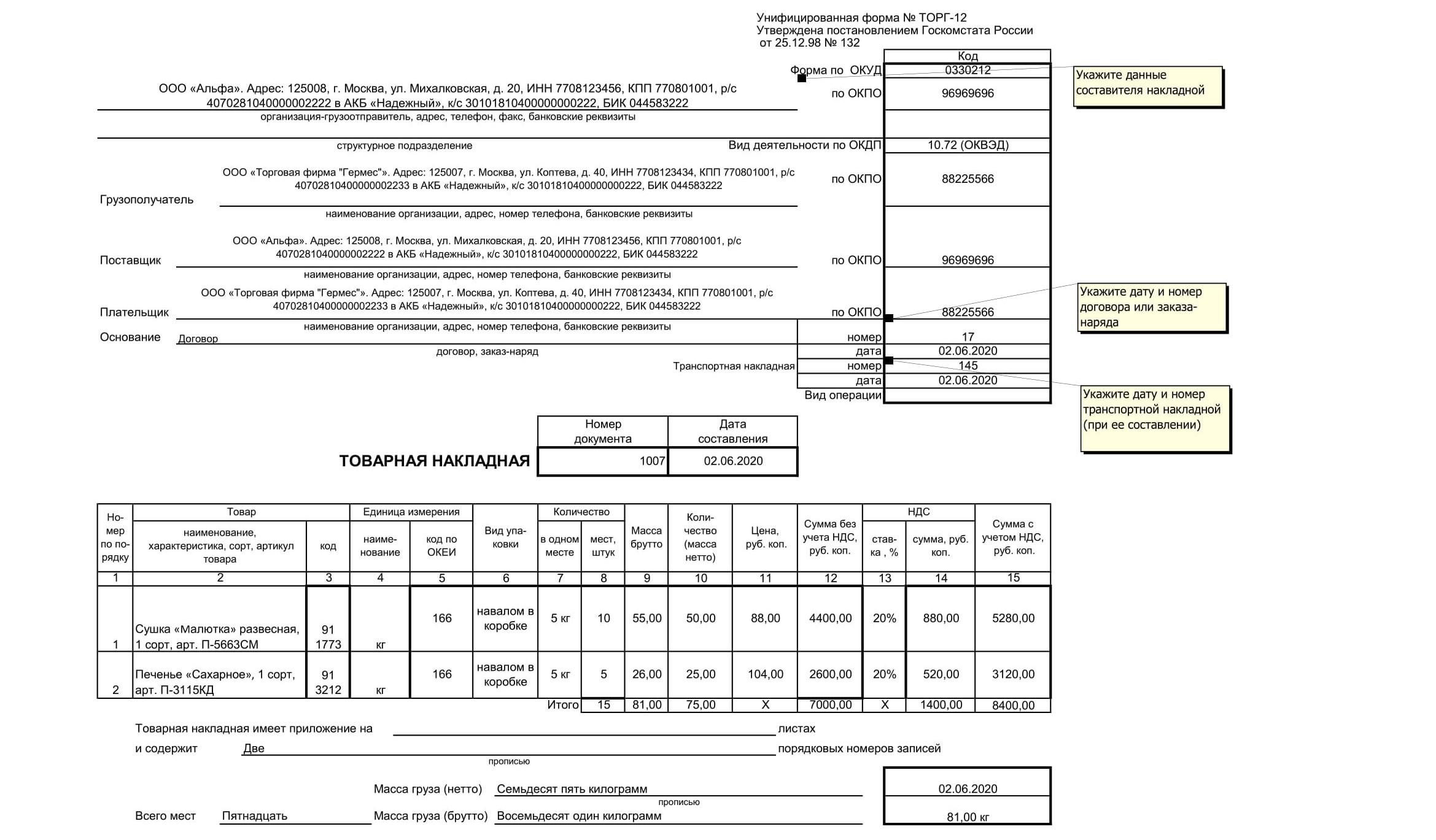 Оформление товарной накладной: правила, требования и образец заполнения формы торг-12, действия, если товар не соответствует, срок хранения