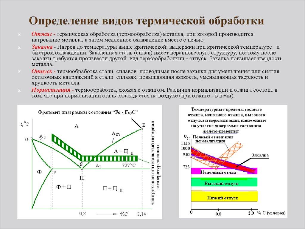 Термообработка сварных швов: технология, оборудование