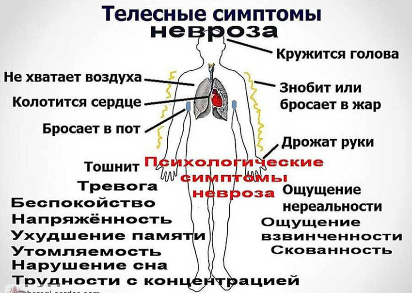 Невроз