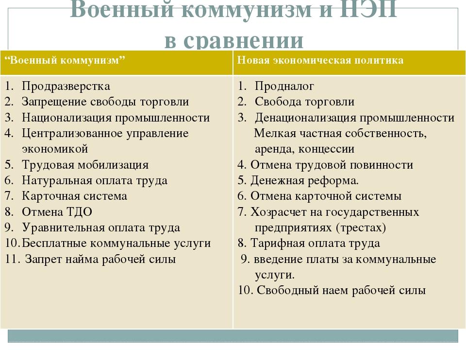 Как изымали хлеб у крестьян в годы первой мировой войны — российская газета