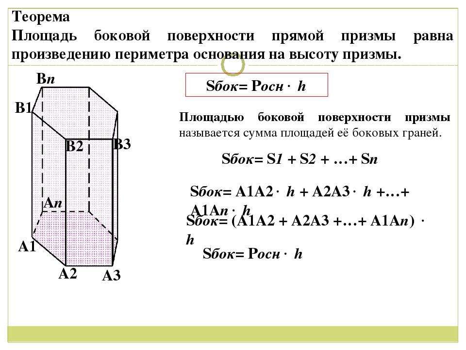 Как рассчитать диагонали призмы прямой четырехугольной?