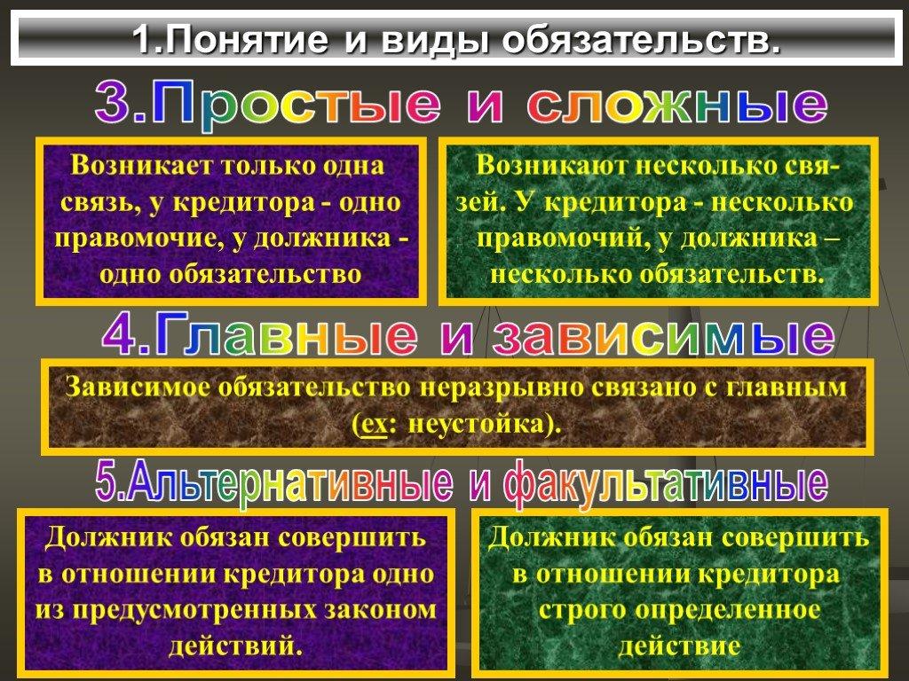 Залог - taxslov.ru