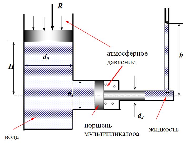 Гидромеханическая коробка передач что это такое: принцип действия видео